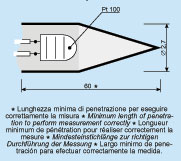 Detalle sonda
