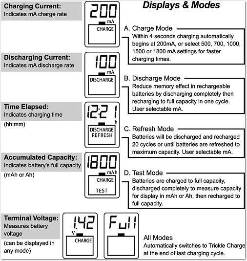 Cargador de pilas inteligente La Crosse RS900
